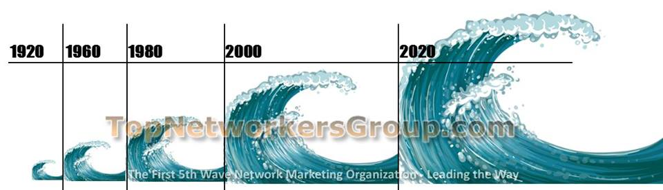 The 5th Wave of Network Marketing by TopNetworkersGroup